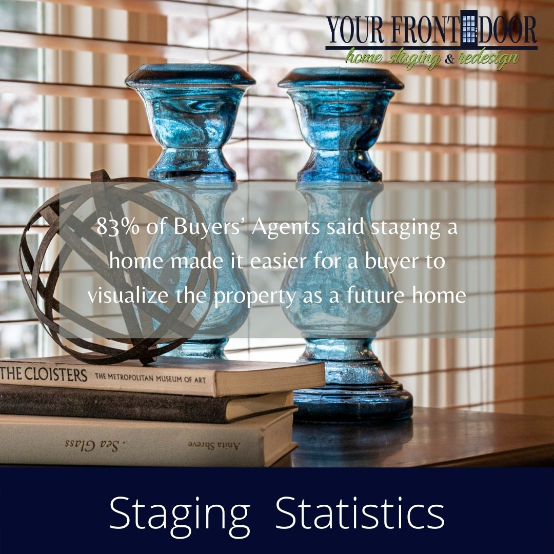Staging Statistic 1