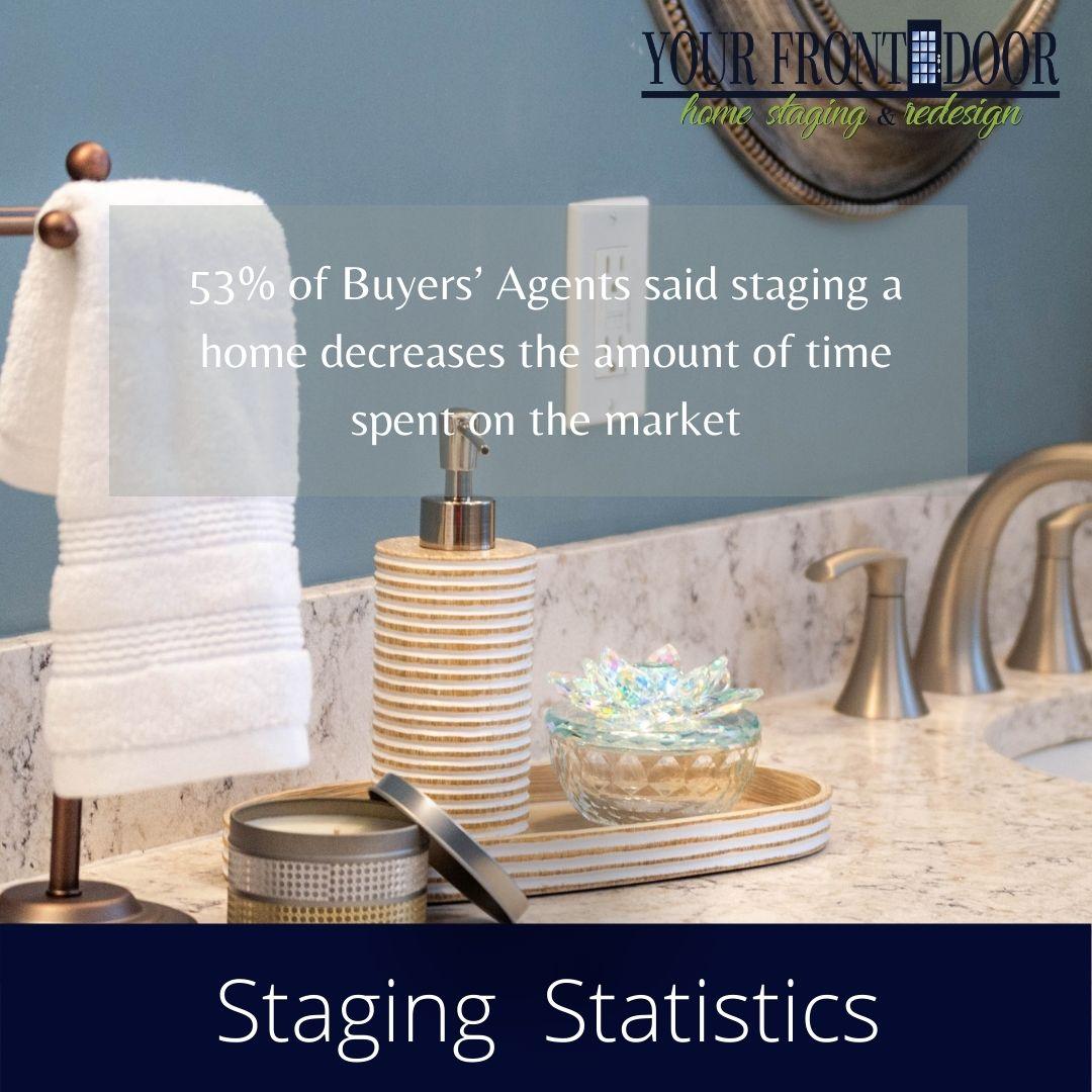 Staging Statistics 3